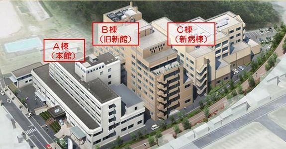 舞鶴共済病院